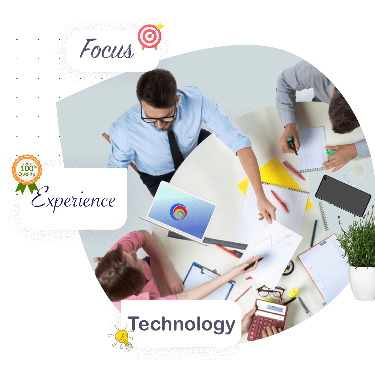 Software Quality Testing - iTechnolabs