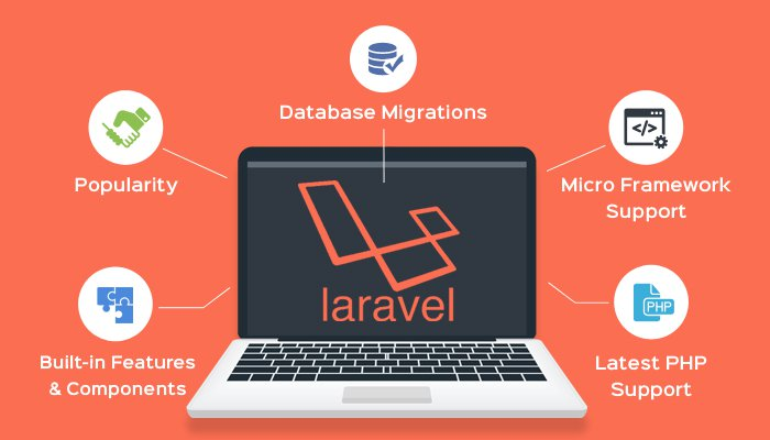 hire dedicated Laravel developer itechnolabs